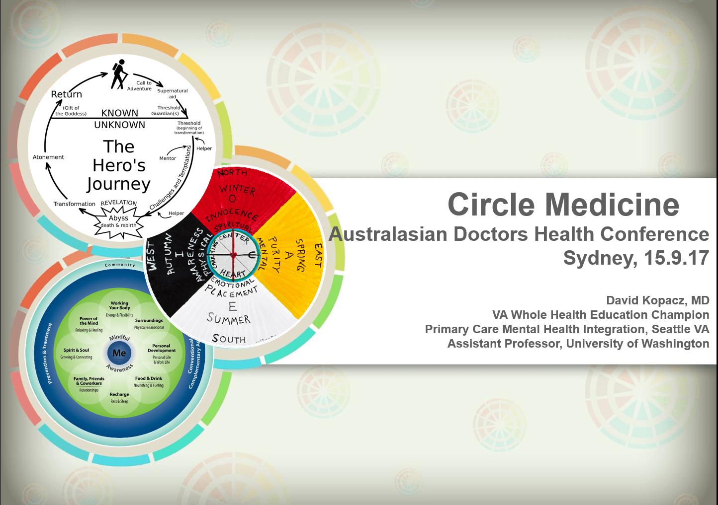 Circle Medicine Title