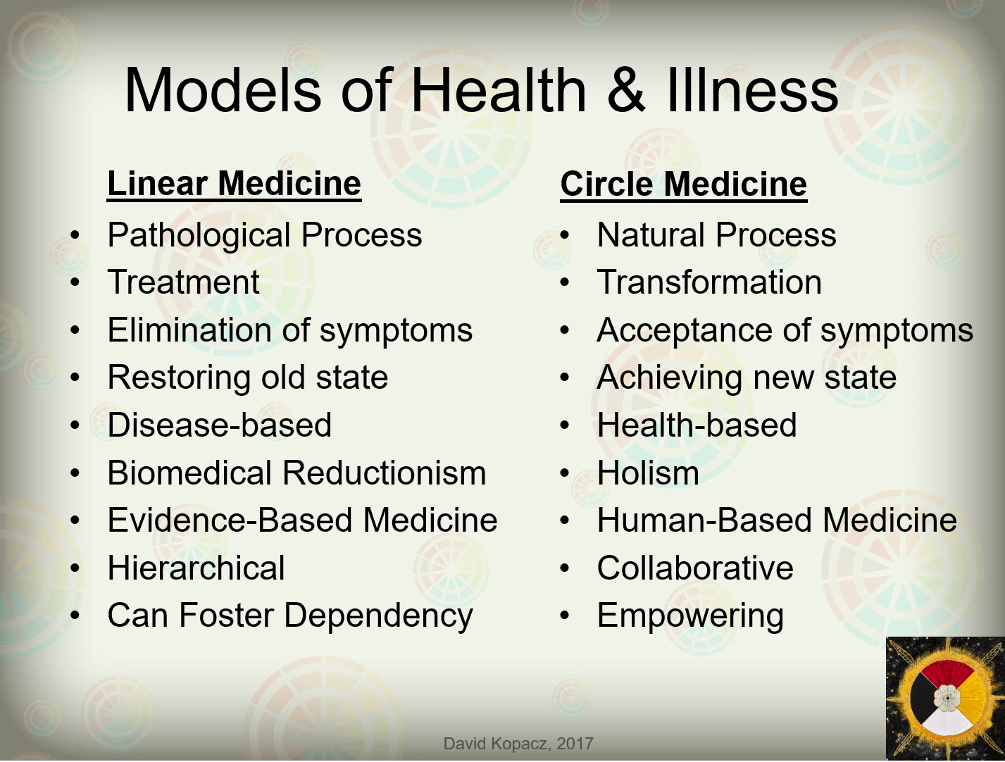 linear-vs-circle-medicine.png