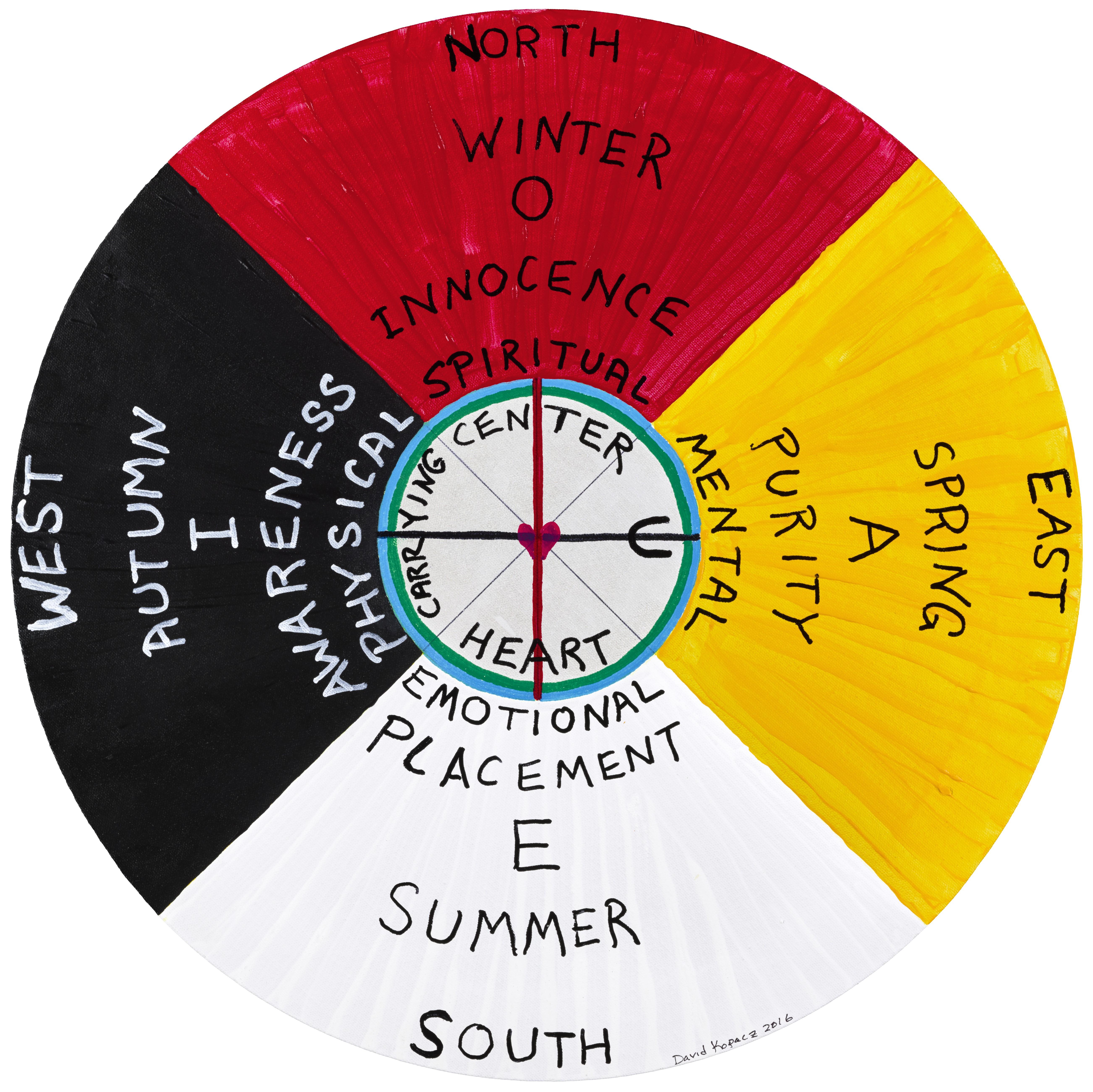 Medicine Wheel.jpg